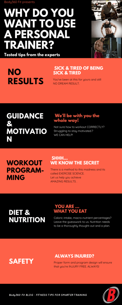 Los Angeles Personal Trainers | Body360 Fit