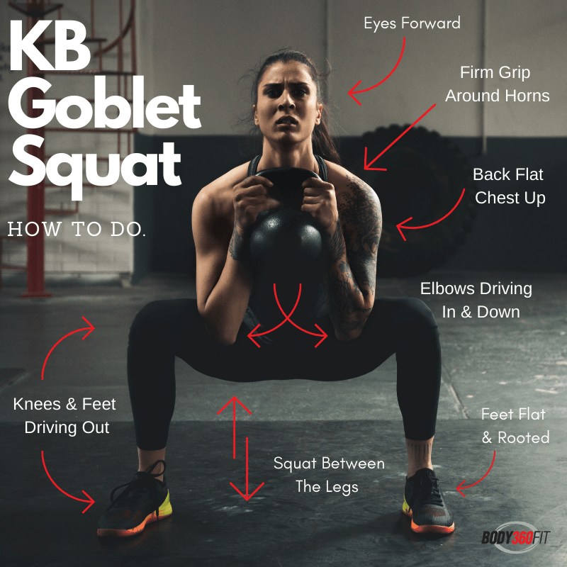 Kettlebell (KB) Goblet Squat: How To Do & Benefits | Body360 Fit